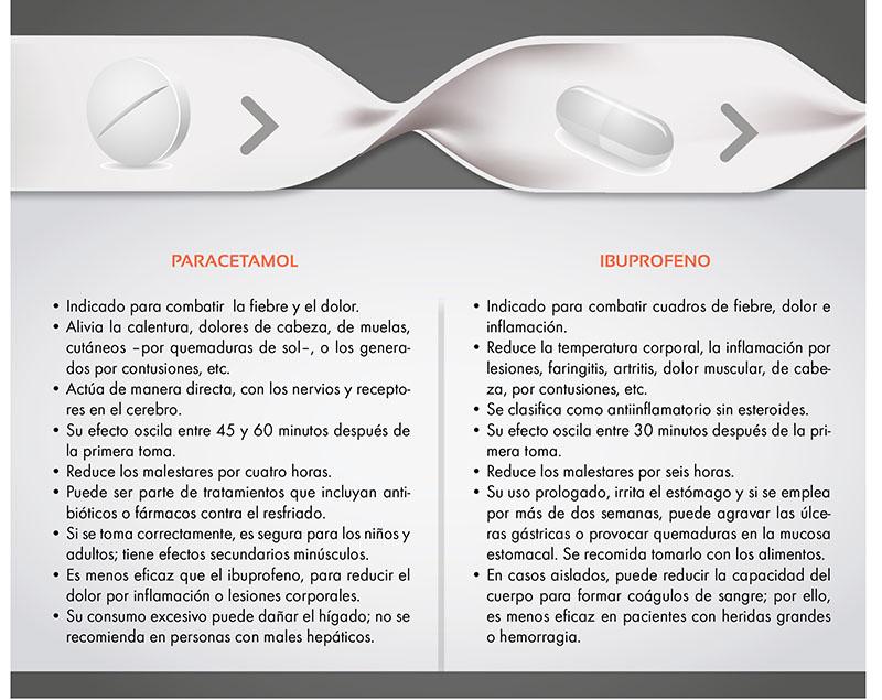 paracetamol_recuadro2